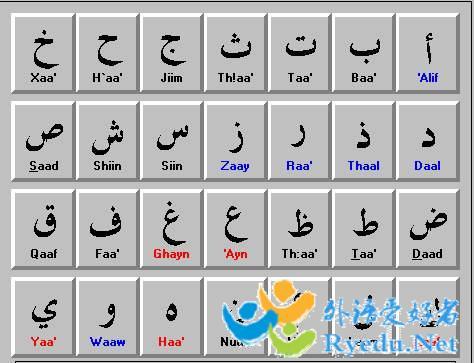 阿拉伯语字母表
