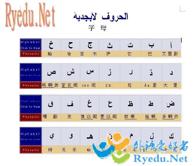 阿拉伯语字母学习