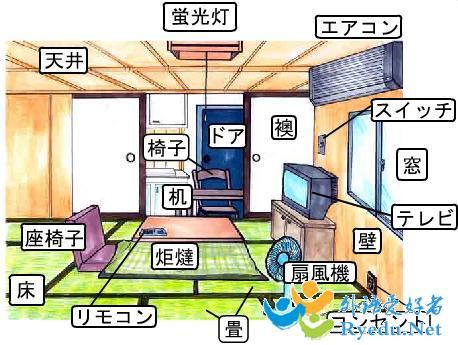 客厅相关日语名词