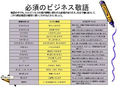 日语敬语误用