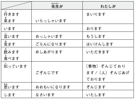 连日本人都觉得难的日语