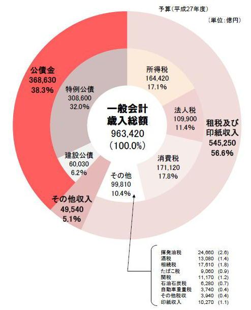 日语经济学词汇