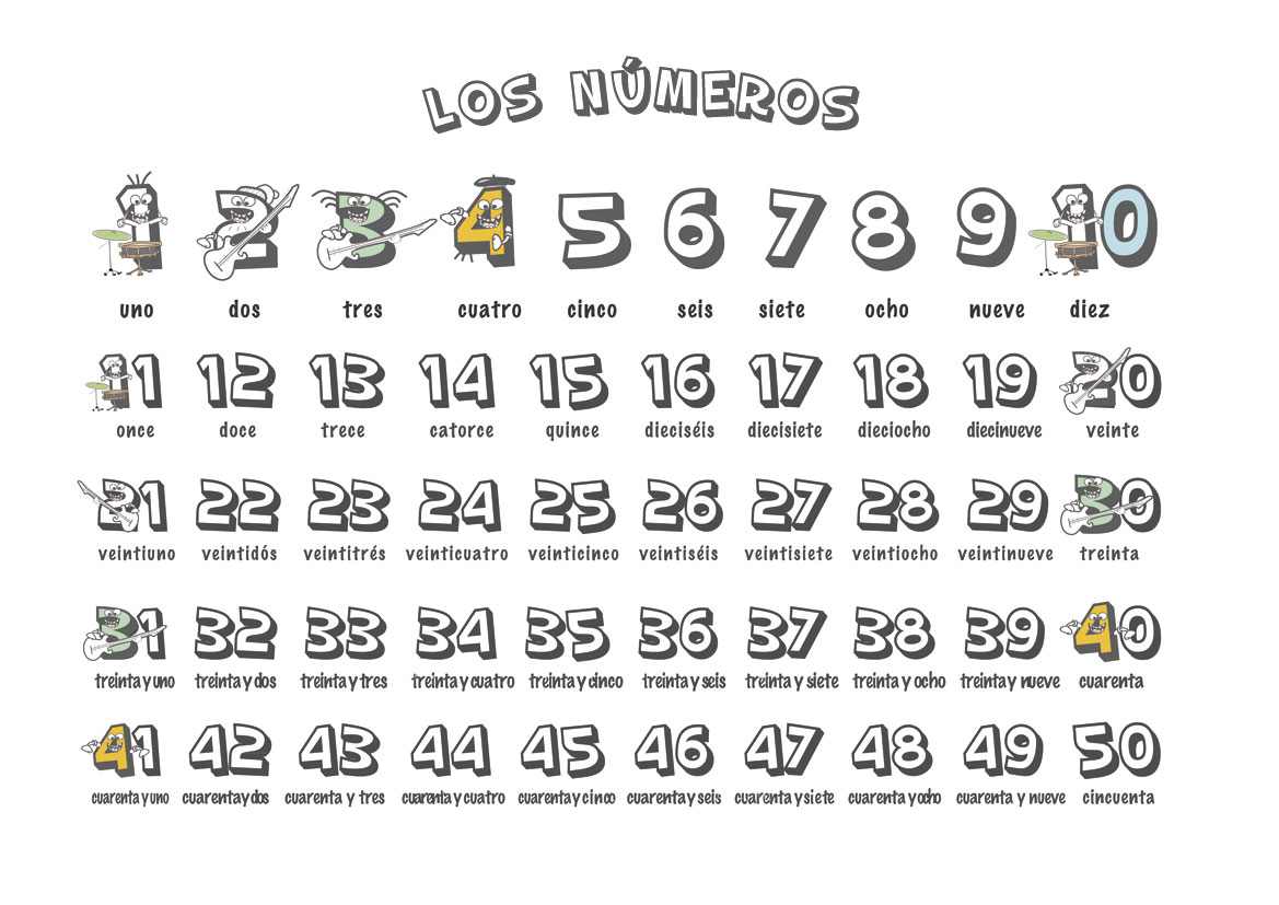 西班牙语数字歌